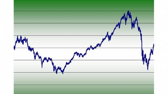 Owens Corning earns place on Dow Jones Sustainability World
