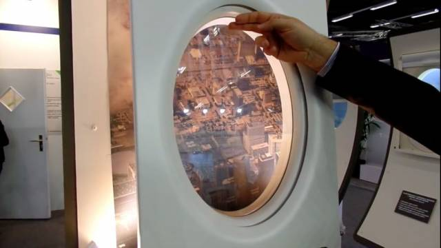 Commercial Aviation Aircraft Windows & Windshields Market